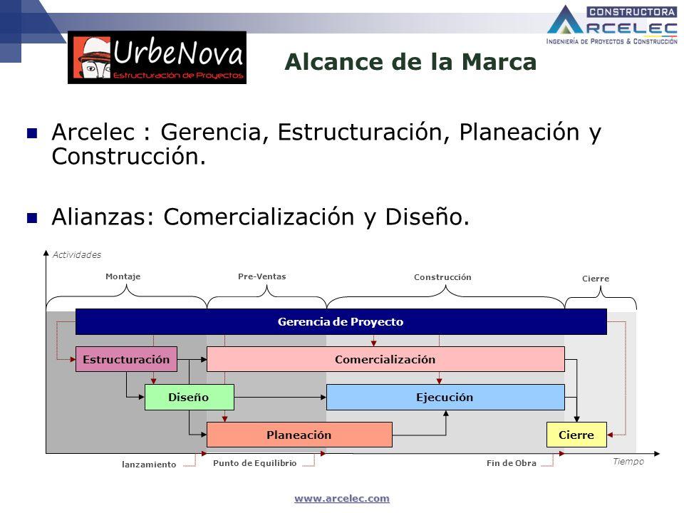 Arcelec : Gerencia, Estructuración, Planeación y Construcción.
