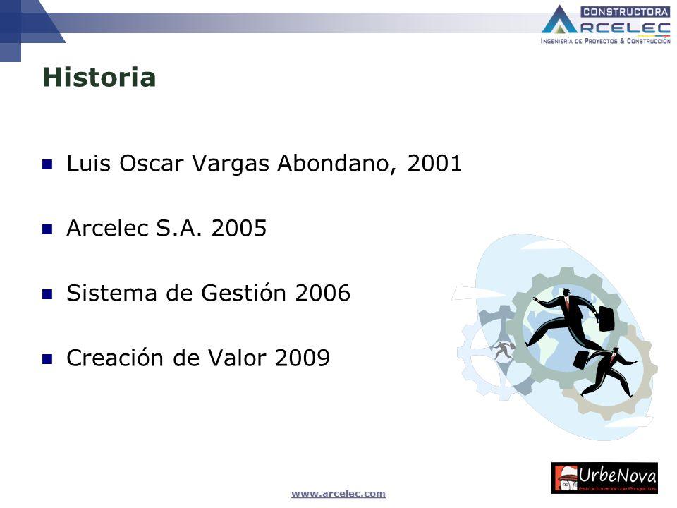 Historia Luis Oscar Vargas Abondano, 2001 Arcelec S.A. 2005