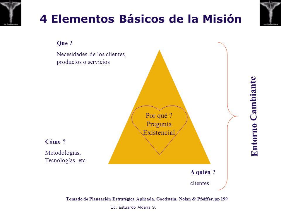 4 Elementos Básicos de la Misión