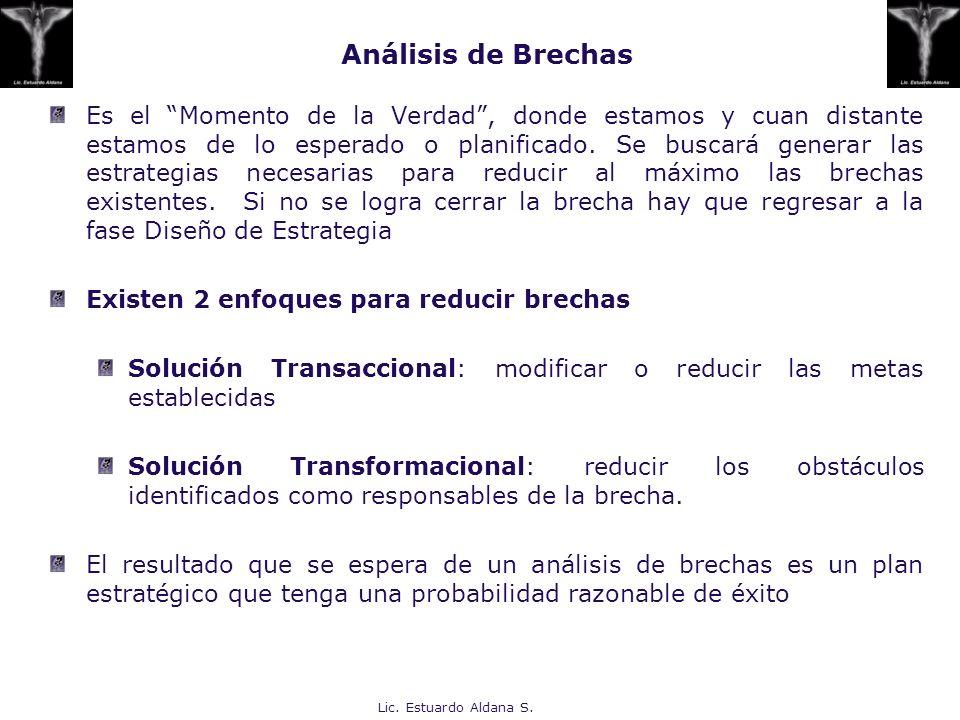 Análisis de Brechas