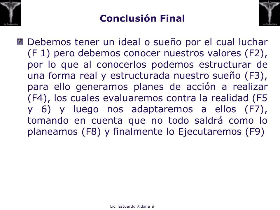 Conclusión Final