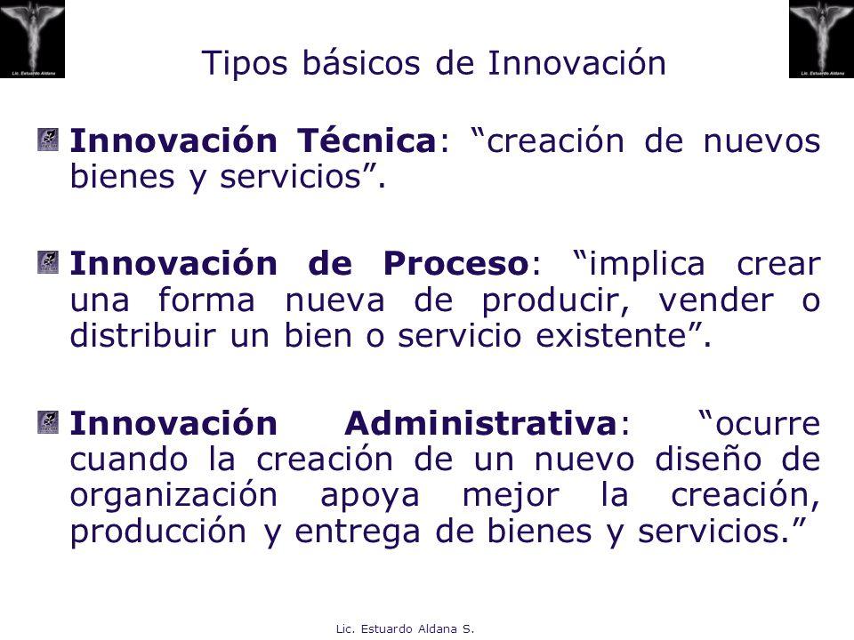 Tipos básicos de Innovación