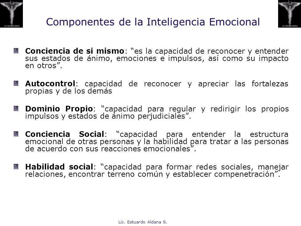 Componentes de la Inteligencia Emocional