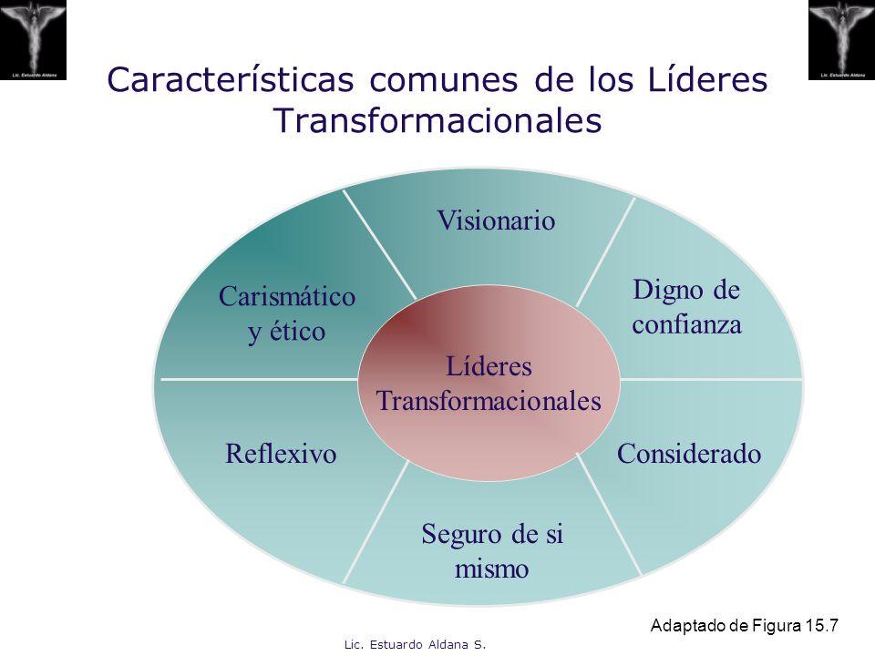 Características comunes de los Líderes Transformacionales
