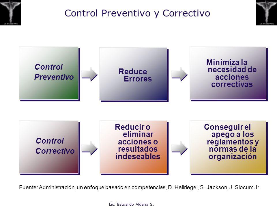 Control Preventivo y Correctivo