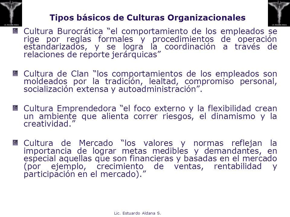 Tipos básicos de Culturas Organizacionales
