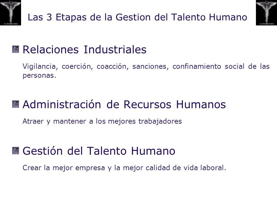 Las 3 Etapas de la Gestion del Talento Humano