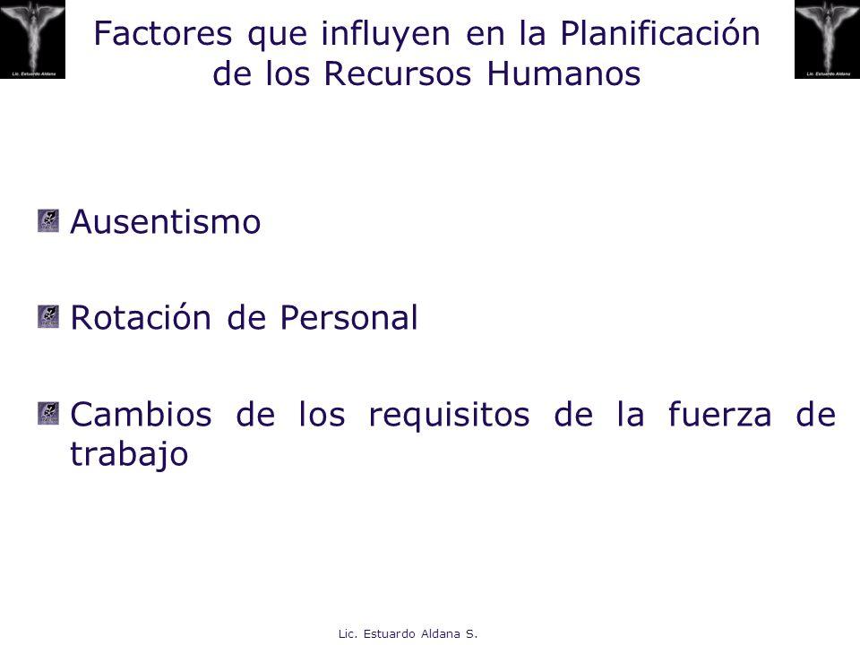 Factores que influyen en la Planificación de los Recursos Humanos