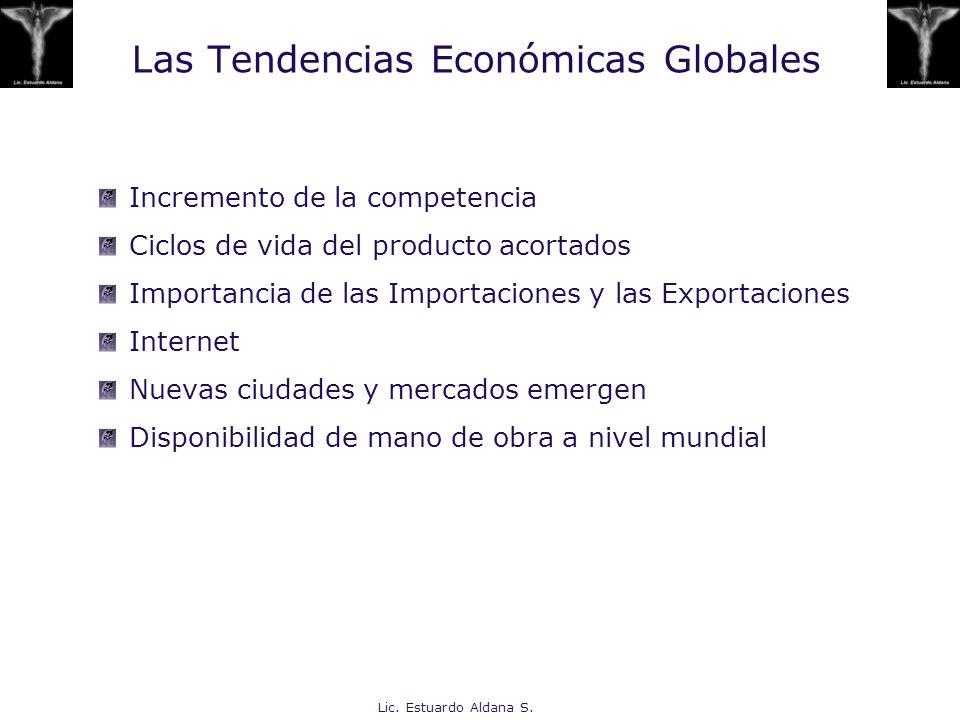 Las Tendencias Económicas Globales
