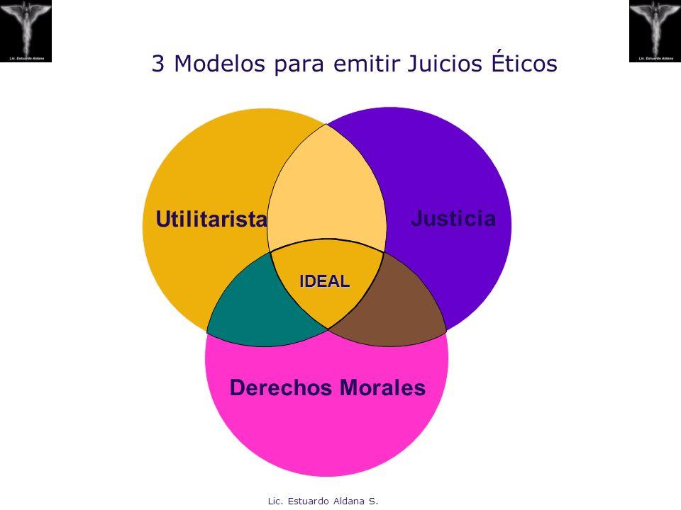 3 Modelos para emitir Juicios Éticos