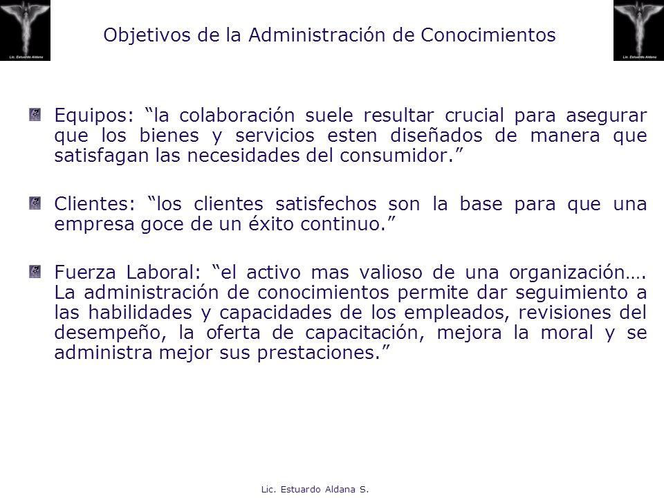 Objetivos de la Administración de Conocimientos
