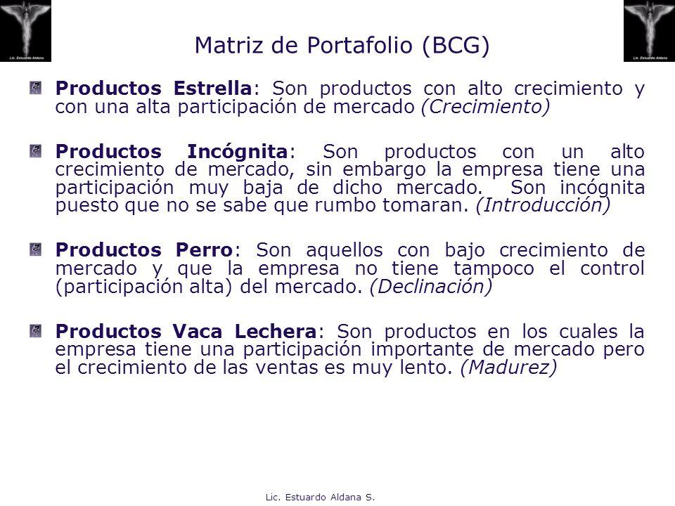 Matriz de Portafolio (BCG)