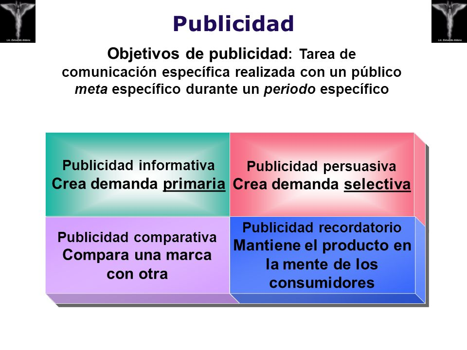 Publicidad Objetivos de publicidad: Tarea de comunicación específica realizada con un público meta específico durante un periodo específico.