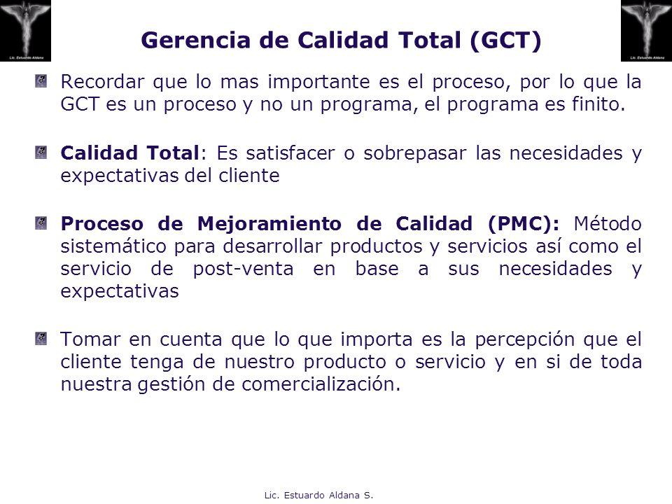Gerencia de Calidad Total (GCT)