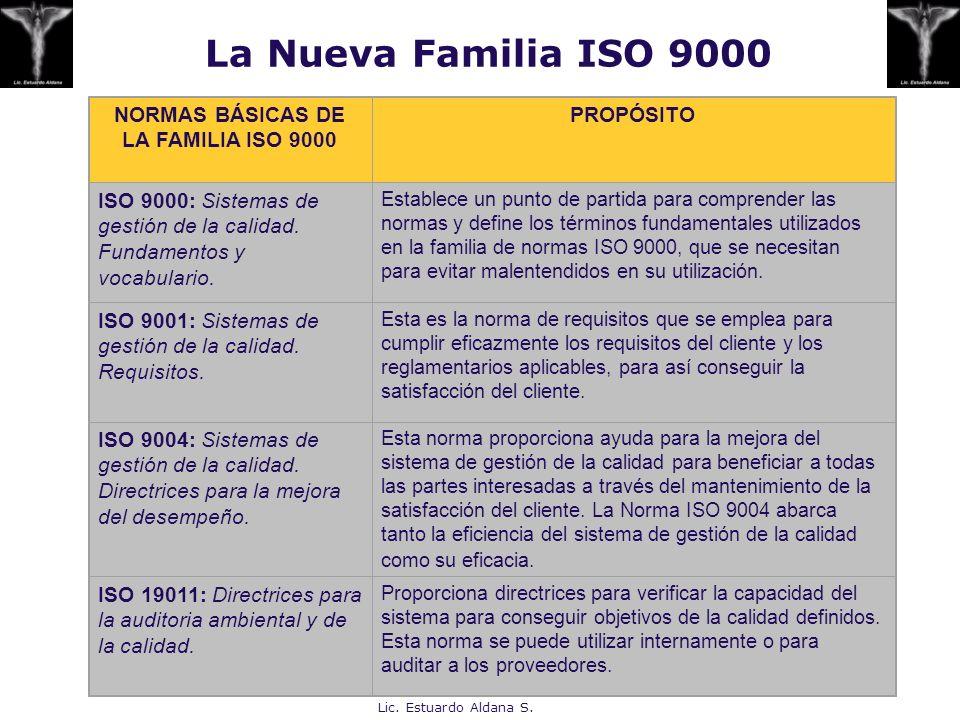 NORMAS BÁSICAS DE LA FAMILIA ISO 9000