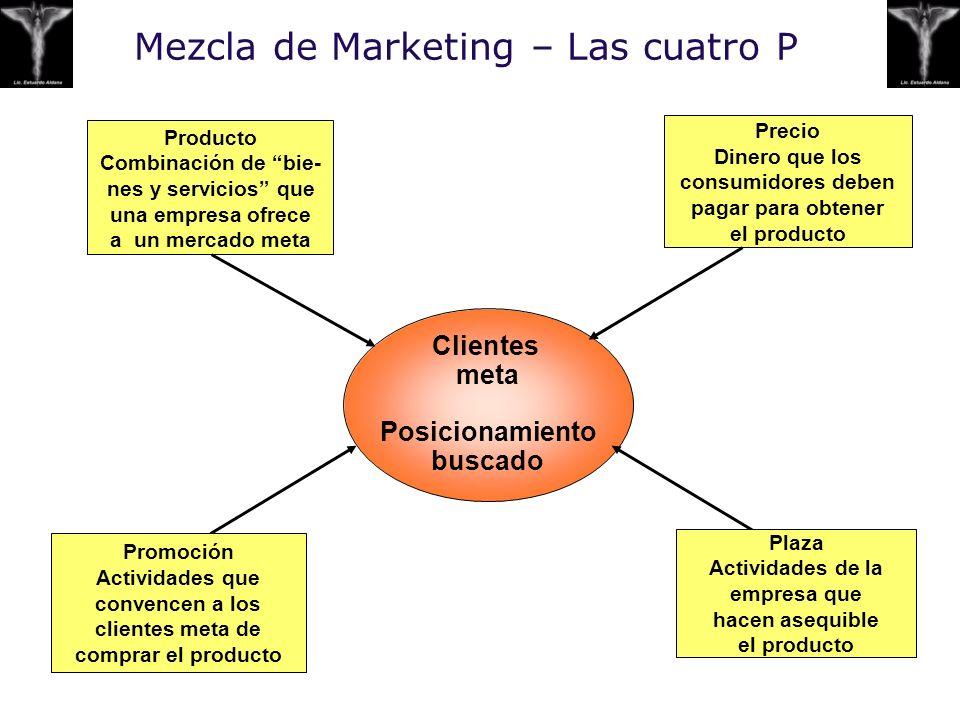 Mezcla de Marketing – Las cuatro P