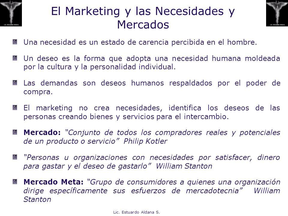 El Marketing y las Necesidades y Mercados
