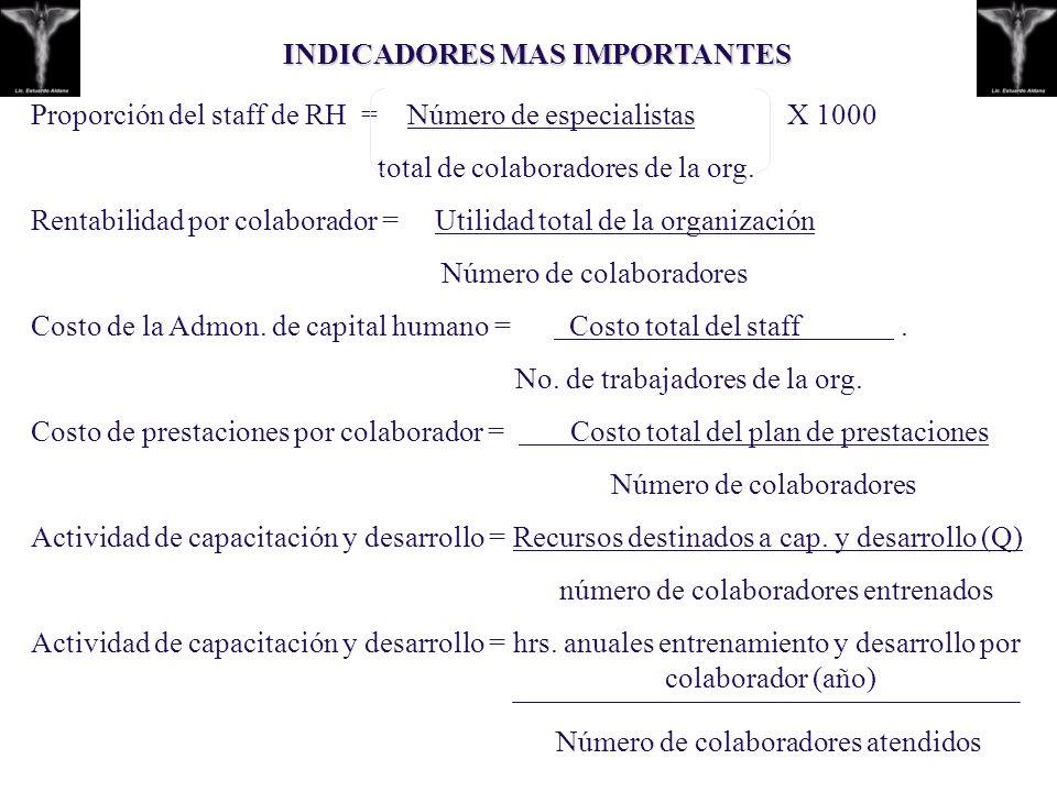 INDICADORES MAS IMPORTANTES