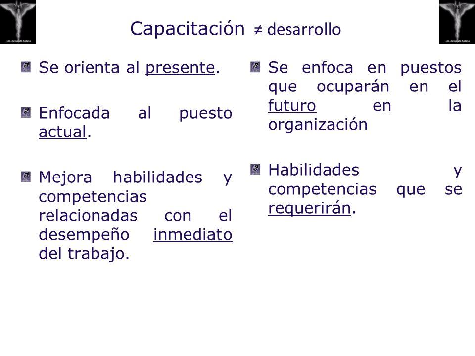 Capacitación ≠ desarrollo
