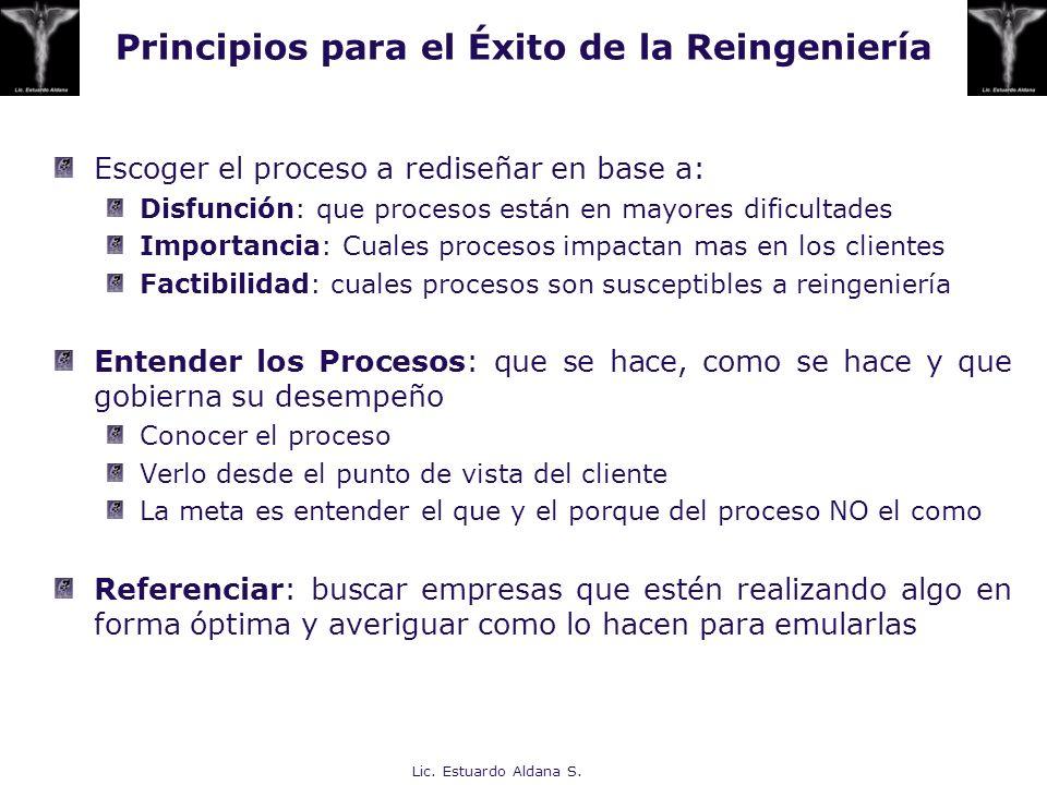 Principios para el Éxito de la Reingeniería