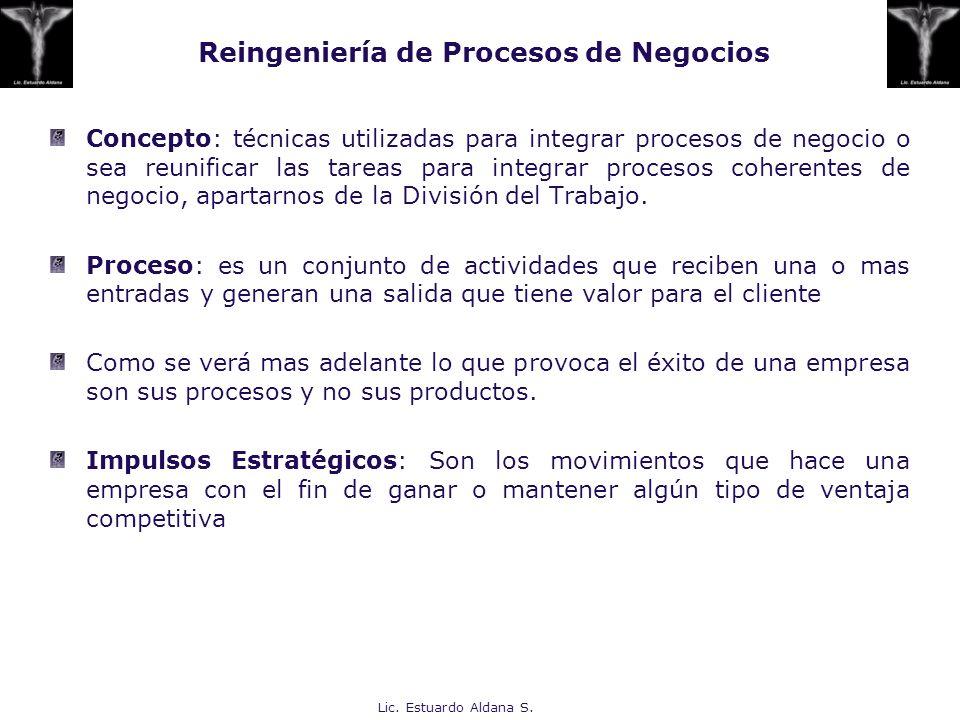 Reingeniería de Procesos de Negocios