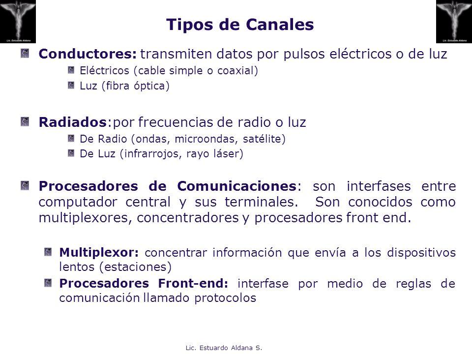 Tipos de Canales Conductores: transmiten datos por pulsos eléctricos o de luz. Eléctricos (cable simple o coaxial)