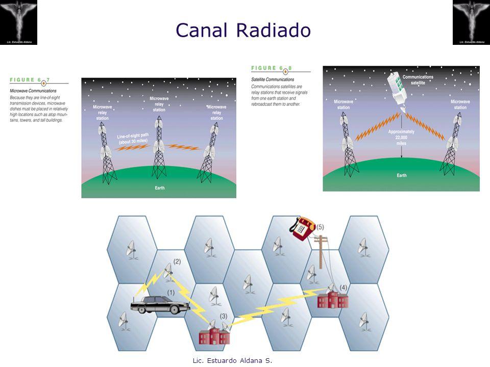 Canal Radiado Lic. Estuardo Aldana S.
