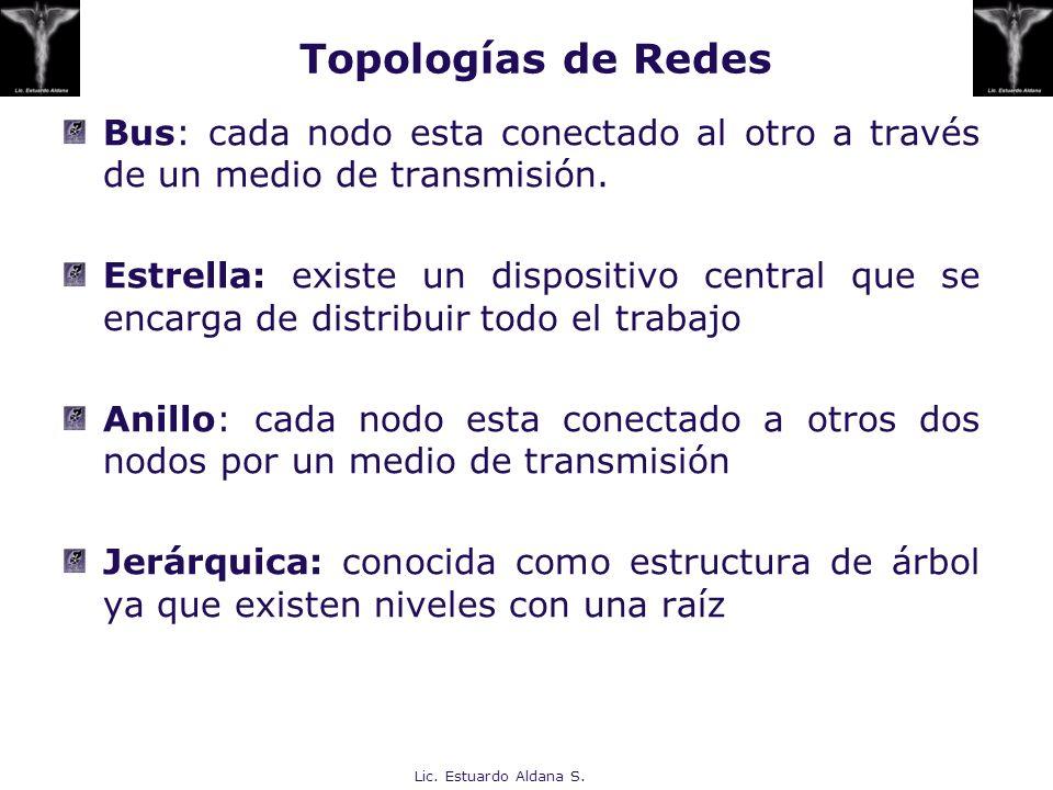 Topologías de RedesBus: cada nodo esta conectado al otro a través de un medio de transmisión.