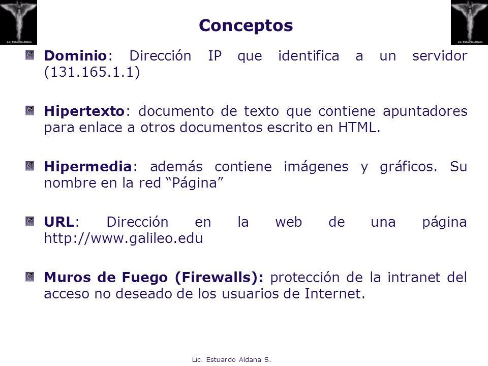 Conceptos Dominio: Dirección IP que identifica a un servidor (131.165.1.1)