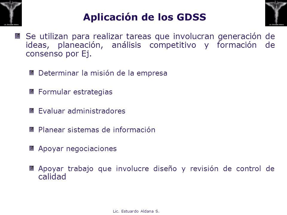 Aplicación de los GDSS