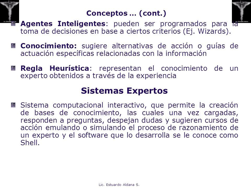 Sistemas Expertos Conceptos … (cont.)