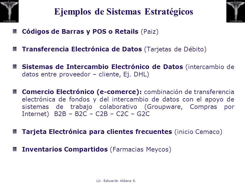 Ejemplos de Sistemas Estratégicos