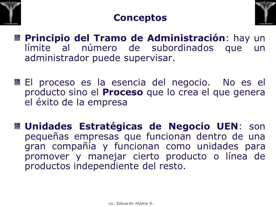 Conceptos Principio del Tramo de Administración: hay un límite al número de subordinados que un administrador puede supervisar.