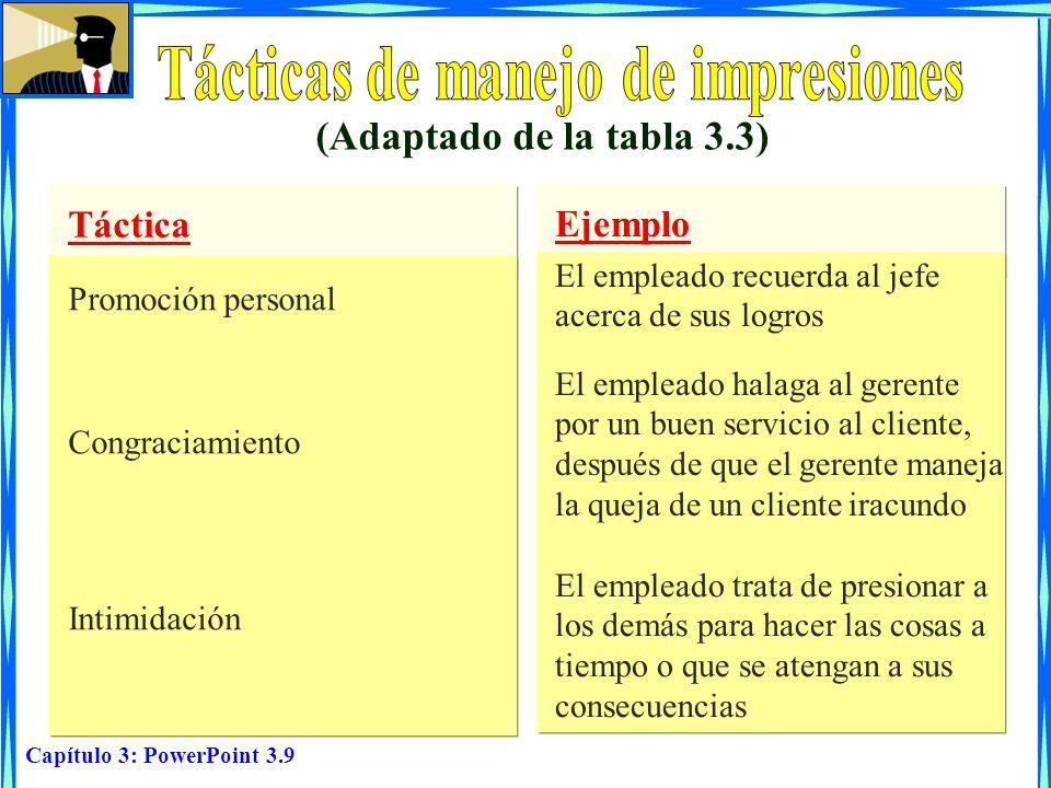 Tácticas de manejo de impresiones