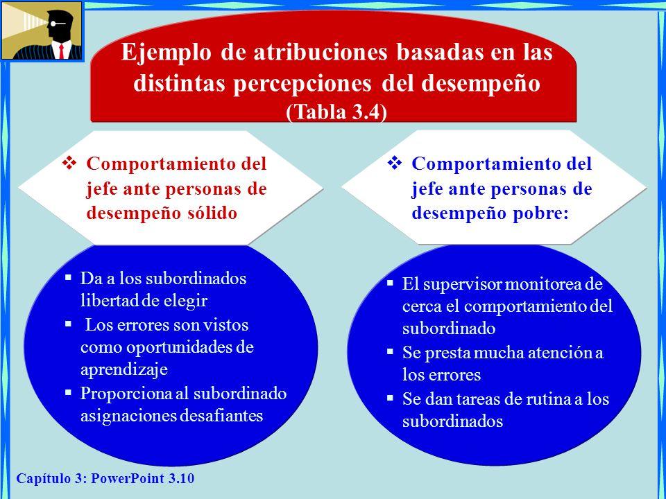 Ejemplo de atribuciones basadas en las distintas percepciones del desempeño (Tabla 3.4) Comportamiento del jefe ante personas de desempeño sólido.
