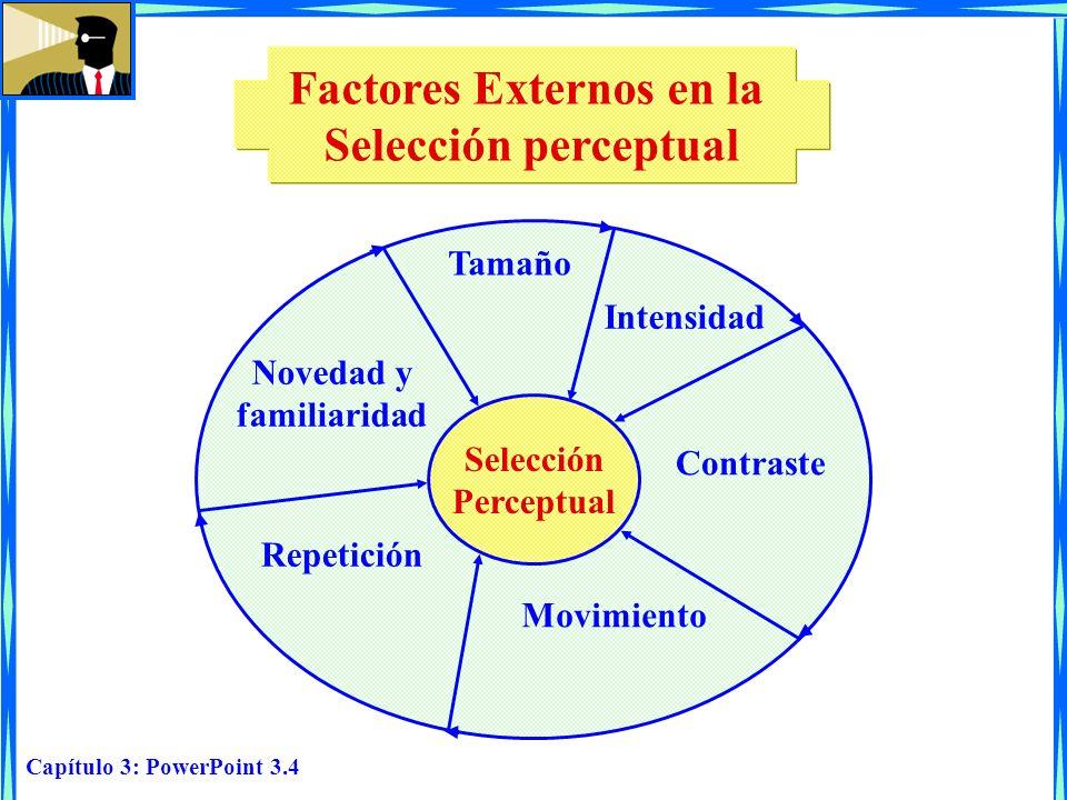Factores Externos en la Selección perceptual Novedad y familiaridad