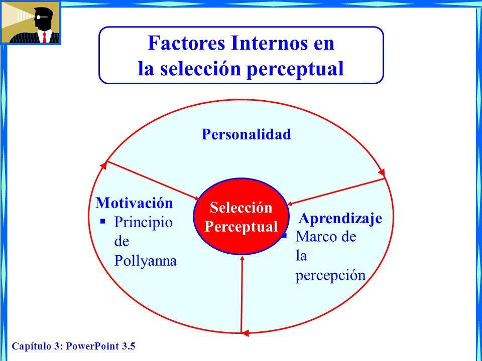 Factores Internos en la selección perceptual
