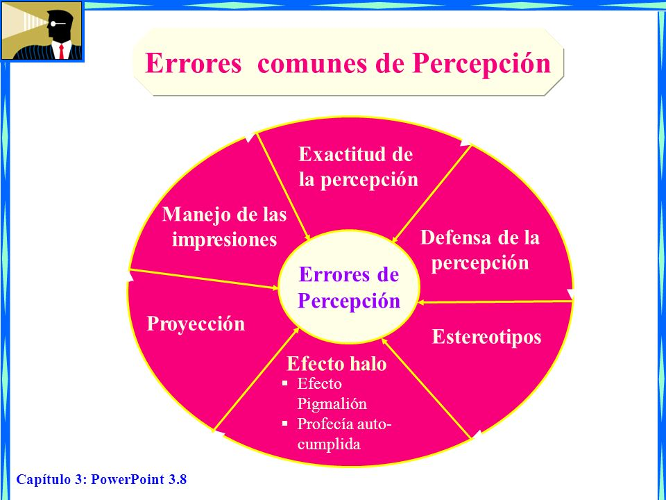 Errores comunes de Percepción
