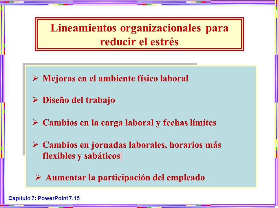 Lineamientos organizacionales para reducir el estrés