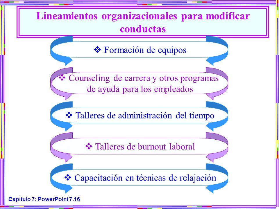 Lineamientos organizacionales para modificar conductas