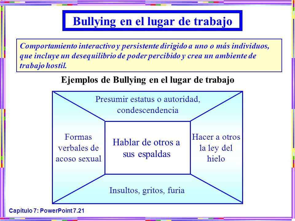 Bullying en el lugar de trabajo