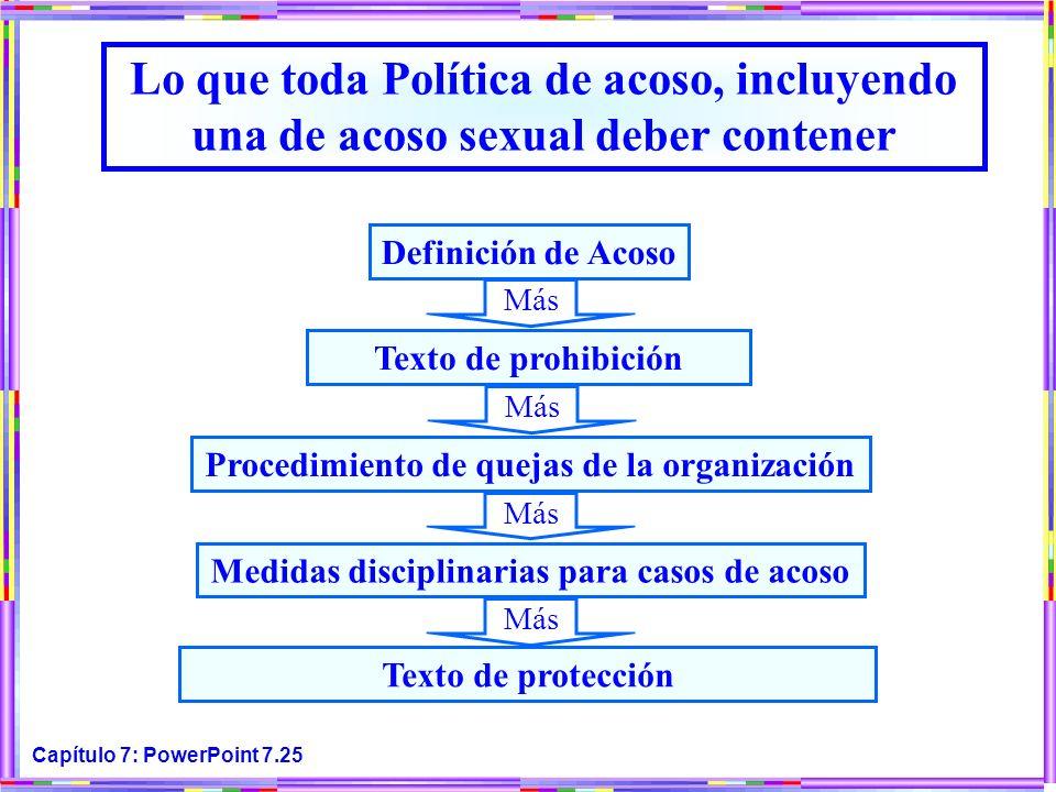 Lo que toda Política de acoso, incluyendo una de acoso sexual deber contener Definición de Acoso. Más.