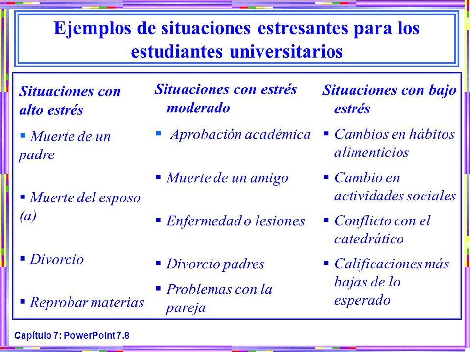 Ejemplos de situaciones estresantes para los estudiantes universitarios