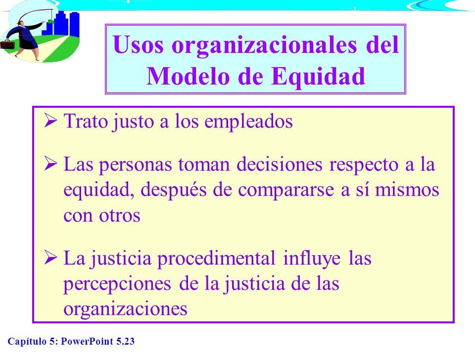 Usos organizacionales del Modelo de Equidad
