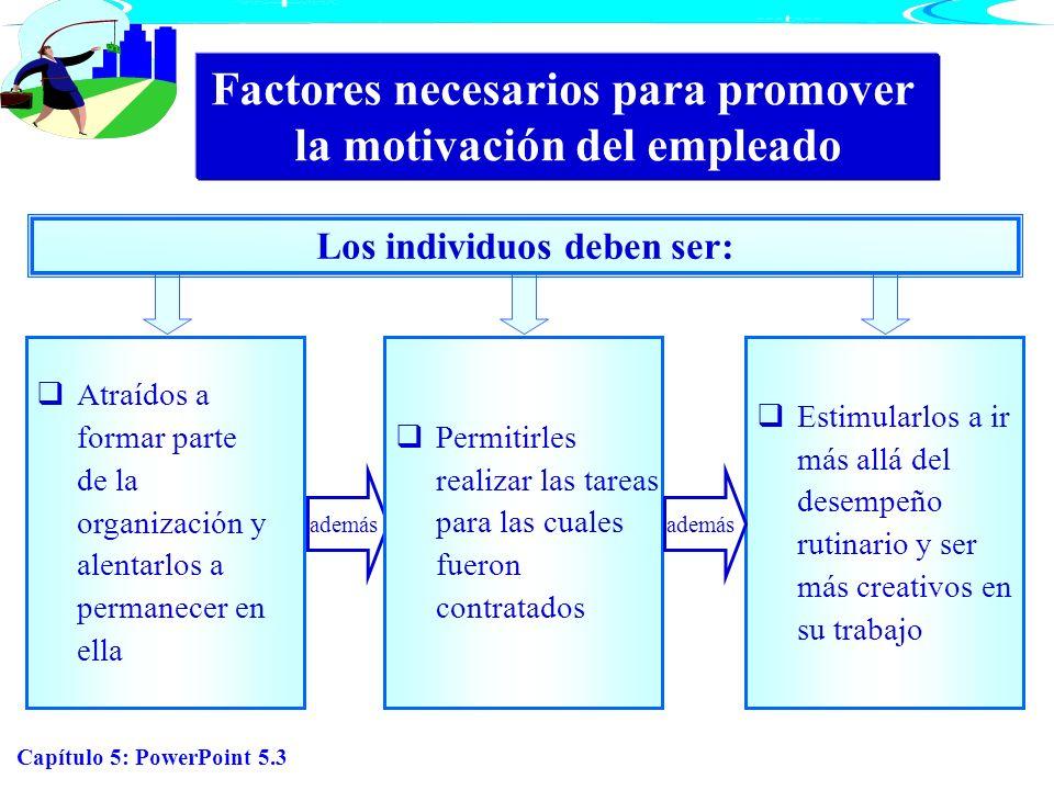 Factores necesarios para promover la motivación del empleado