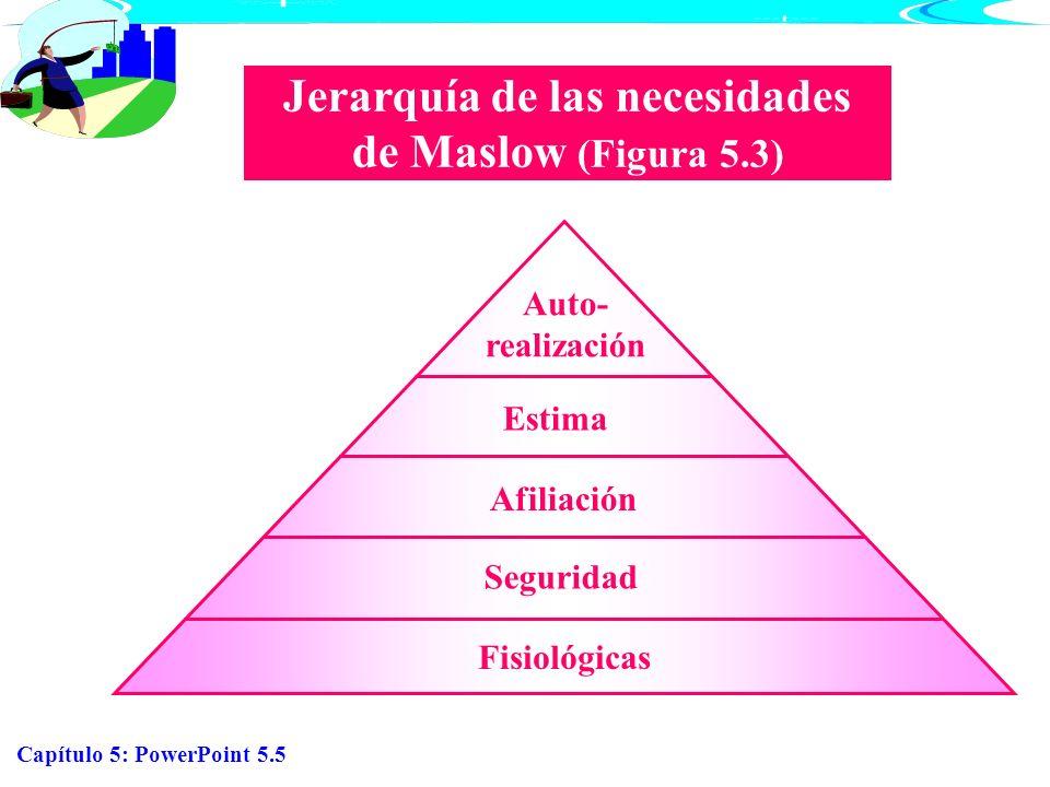 Jerarquía de las necesidades de Maslow (Figura 5.3)