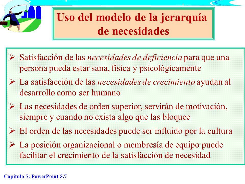 Uso del modelo de la jerarquía de necesidades