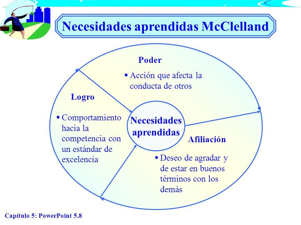 Necesidades aprendidas McClelland Necesidades aprendidas