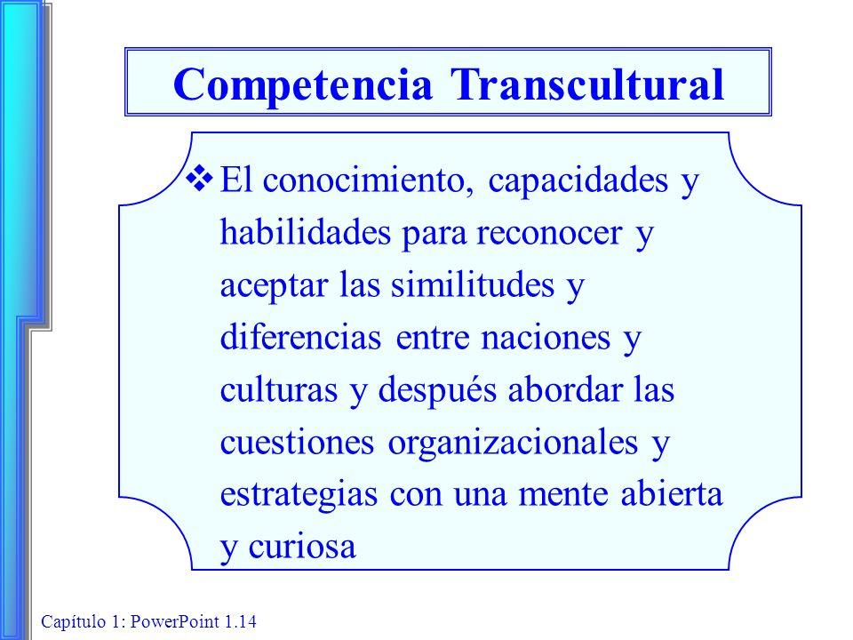Competencia Transcultural