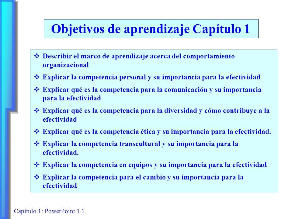 Objetivos de aprendizaje Capítulo 1